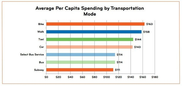 economics-from-transalt-org